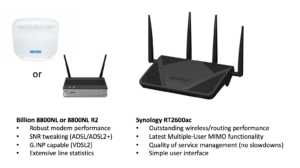 Recommended wireless router