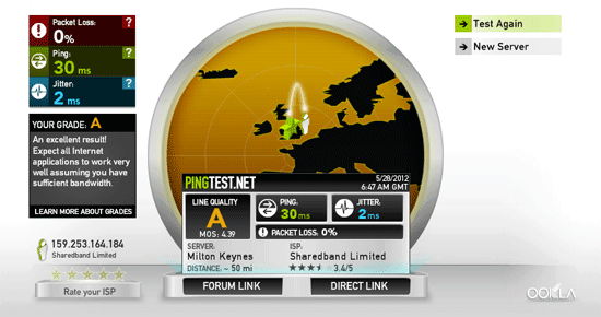 Ping test for the Sharedband service