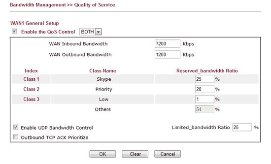 Bandwidth management configuration of the DrayTek 2920