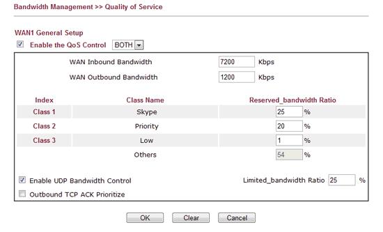 Bandwidth management configuration of the DrayTek 2920
