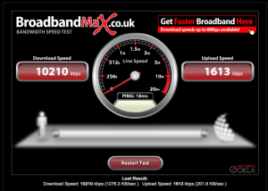 Speed test of the Evolving Networks ADSL bonded solution