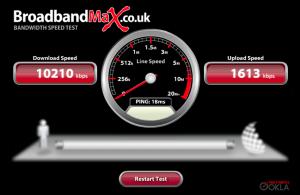 Speed test for bonded ADSL