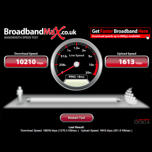 Bonded ADSL speed test