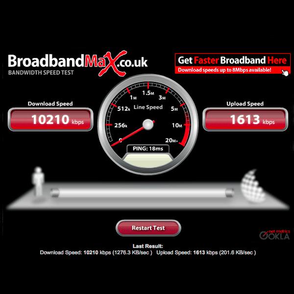 Bonded ADSL speed test