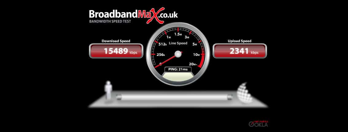Speed test of ADSL bonding with three connections