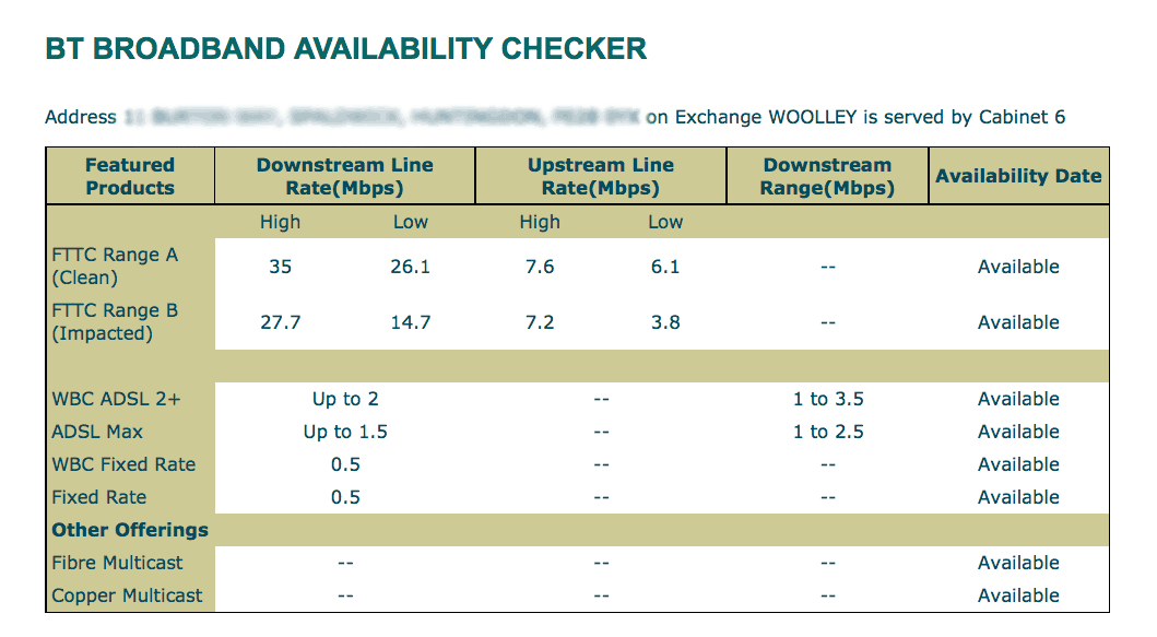 Output from the BT Broadband Availability checker