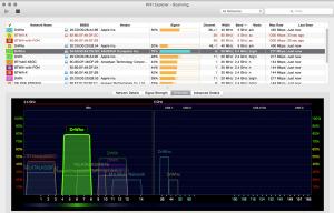 WiFi scanner application