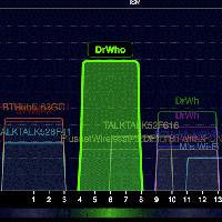 WiFi Optimisation Guide | Increase Broadband Speed