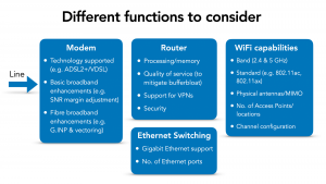 Capabilities in a router