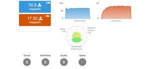 Screenshot from quality measurement
